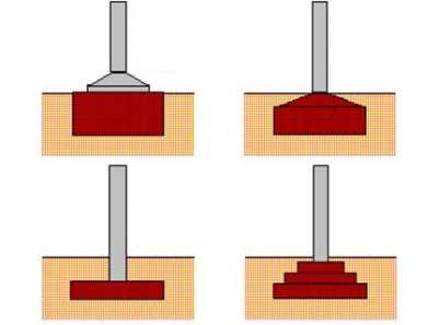 Различные виды фундаментов в строительстве